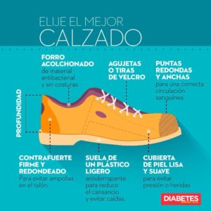 - zapatos shoes 300x300 - Criterios Clínicos para Recetar Zapatos para Pacientes con diabetes